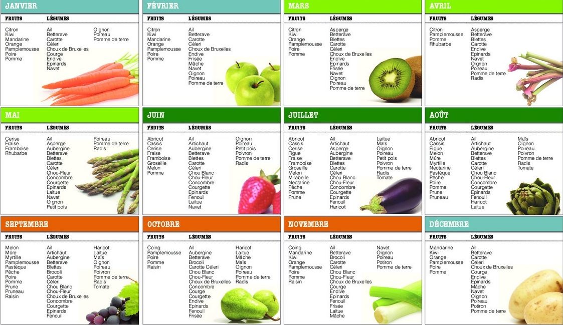 Puy-Leonard Fruit Legumes